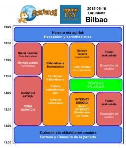 Scratch Eguna Bilbao
