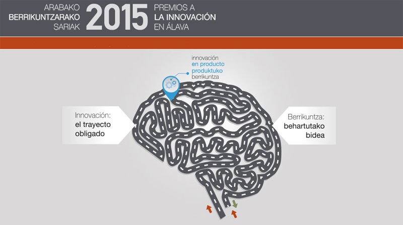Premios Innovación Alava