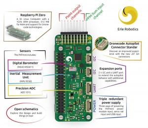 ERLE Robotics PXF-Mini